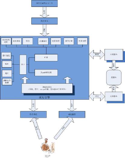 流程引擎.png
