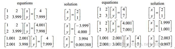 浅谈机器学习中的规则化范数