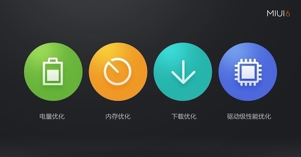 MIUI 6最值得关注的三大变化