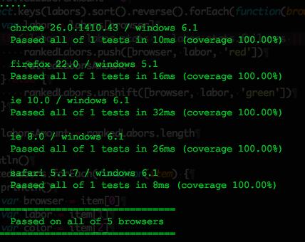简单易用、稳定的前端单元测试工具:totoro