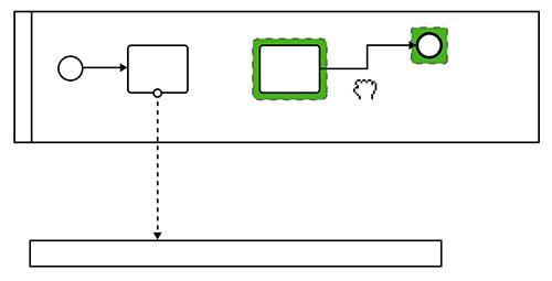 BPMN2.0渲染工具包:bpmn-js
