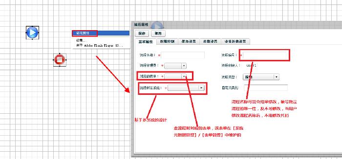 流程属性设置.png
