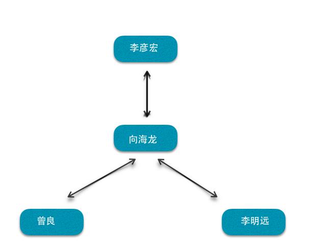 """百度重组业务架构:成立""""百度搜索公司"""""""