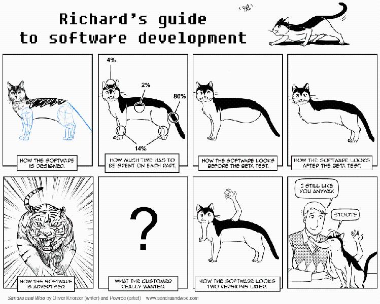 """[漫画] 通过""""猫""""来说明软件设计开发过程"""