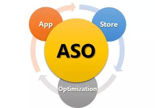 前腾讯搜索技术专家:为你揭露产品ASO背后的技术