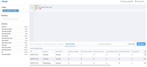 菜鸟也能玩转大数据:Airbnb开源Presto数据库SQL工具