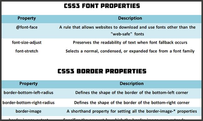 css3-cheat-sheet-robert