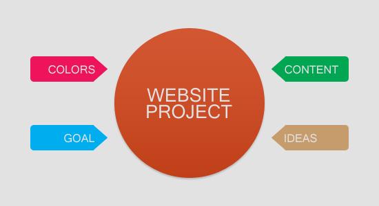 10个步骤让你成为高效的Web开发者
