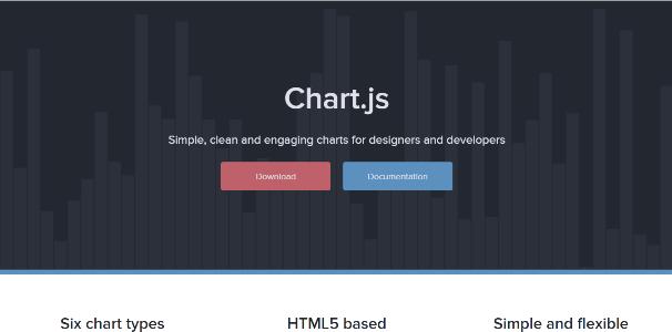 Top 10 JavaScript 表图制作库