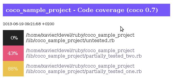 Ruby 代码覆盖率工具:Coco