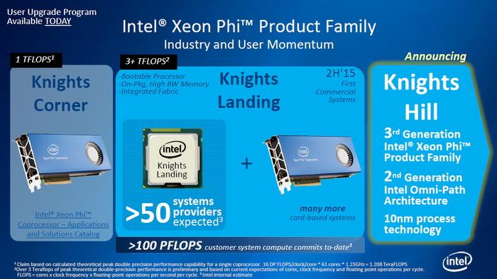 天河2号已经追不上了,Intel 45亿亿次超级计算机来了