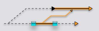 SVN 分支及合并的介绍和实践
