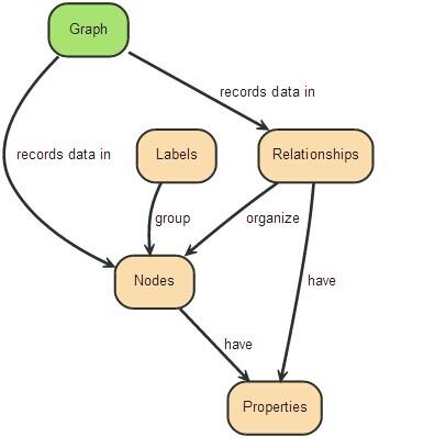图数据挖掘浅析