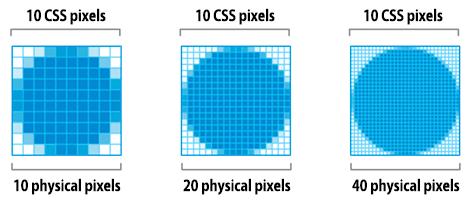 Web性能优化之图片优化