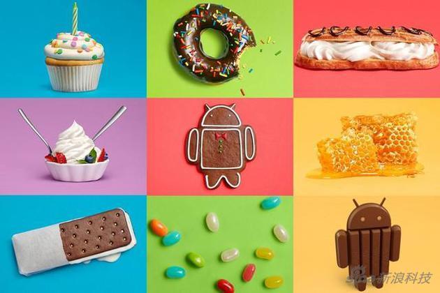 每种甜品带表一代安卓系统