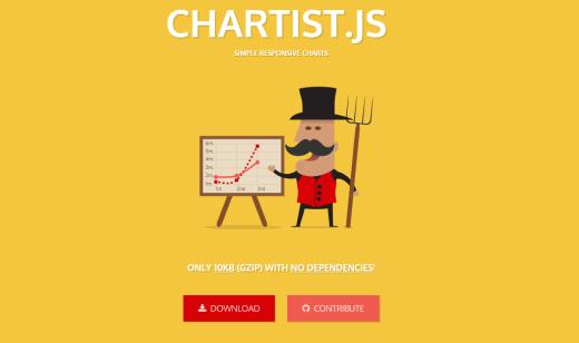 20 个最棒的 JavaScript 图表库