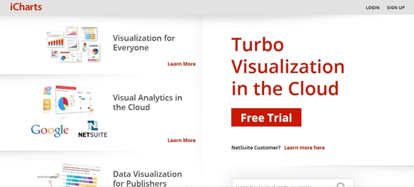 15 个最实用的数据可视化工具