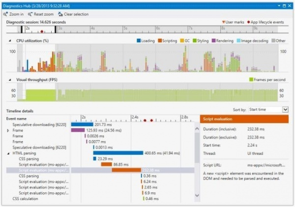 Visual Studio 2012 Update 4 已开放下载