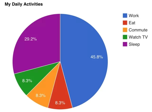 49款数据可视化工具