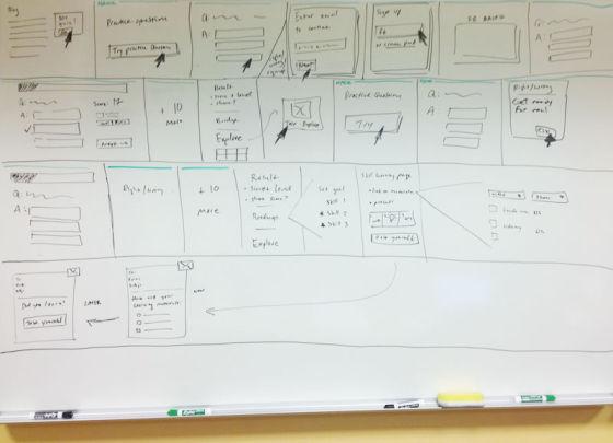如何设计伟大产品:要学会讲故事