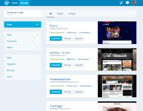 新WordPress.com背后的故事