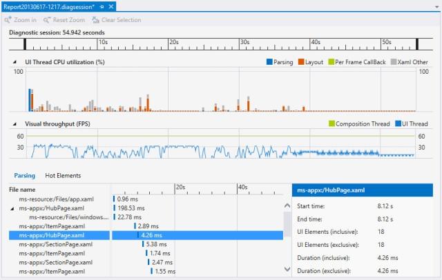 Visual Studio 2013首个补丁包Update 1发布!