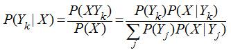 数据挖掘(8):朴素贝叶斯分类算法原理与实践