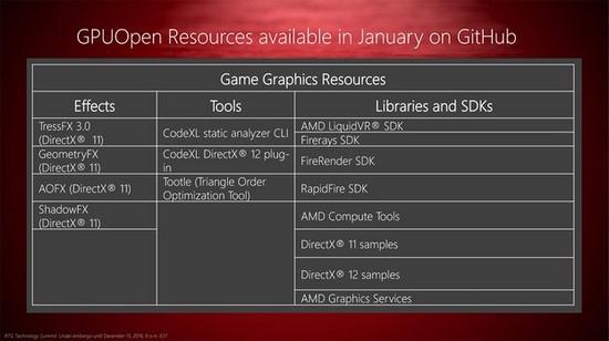 AMD宣布GPUOpen倡议,主推开源软件栈