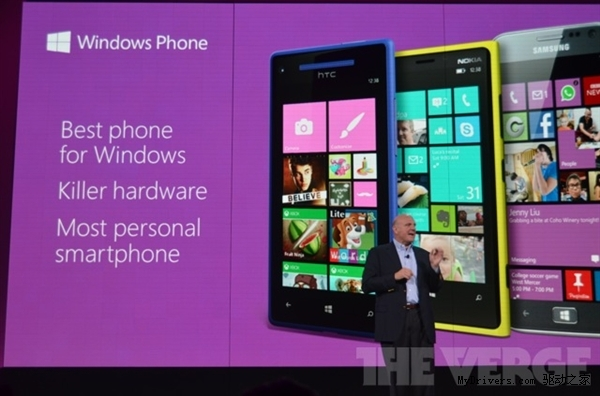 Windows Phone 8硬件配置公布