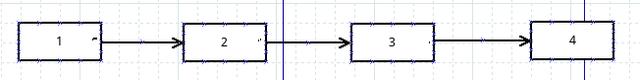 Java并发编程之ConcurrentHashMap