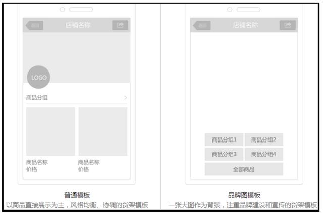 微信公众平台新增小店功能 帮商家快速开店