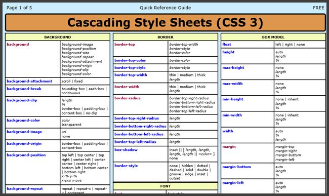 css3-cheat-sheet