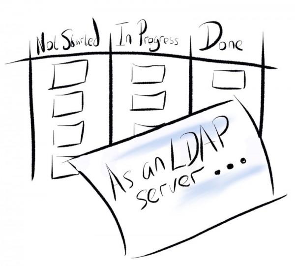 软件开发中的陷阱