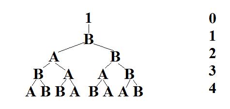 夜深人静写算法(2):动态规划