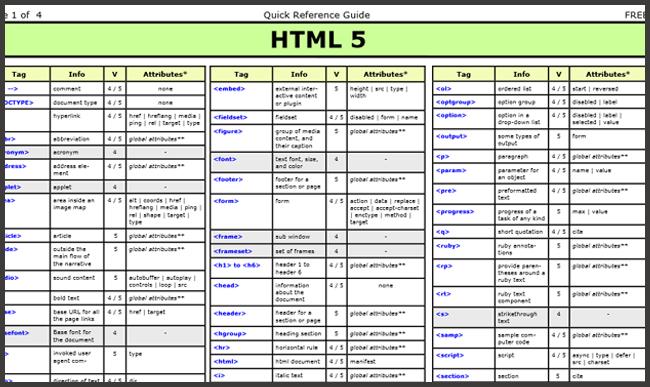 html5-cheat-sheet-smashingmagazine