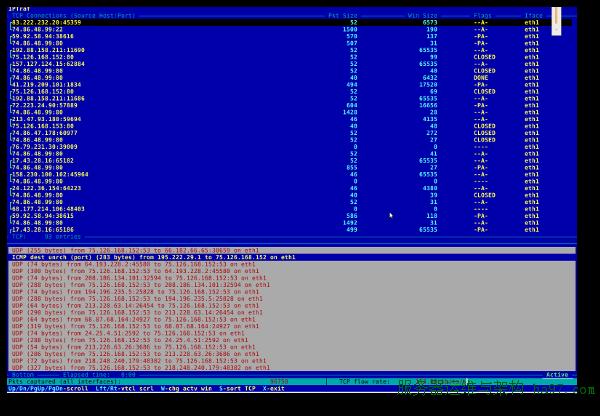 系统管理员必须掌握的20个Linux监控工具