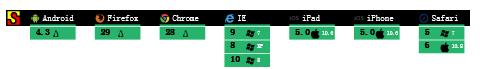 JavaScript 跨域请求库:XDomain