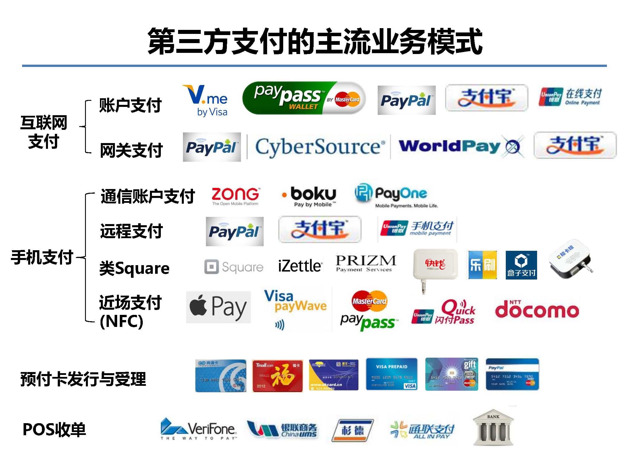 互联网金融行业全景及展望_蚂蚁金服评论_Page_05.jpg