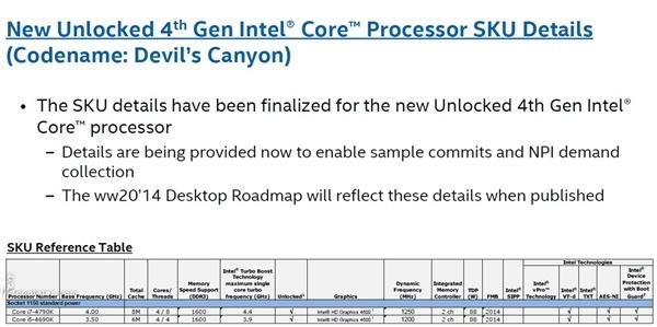 英特尔将推首款4GHz处理器 重启处理器频率大战