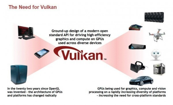 Khronos发布Vulkan 1.0规范和Vulkan SDK