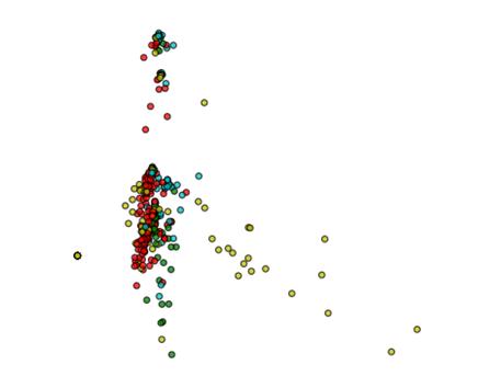 PyMining - 基于Python的数据挖掘平台