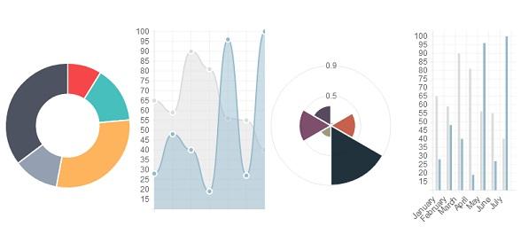 10款绚丽实用的HTML5图表动画应用