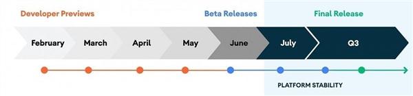 Android 11 终极 Beta 发布:惊险小猫彩蛋、预计下月转正