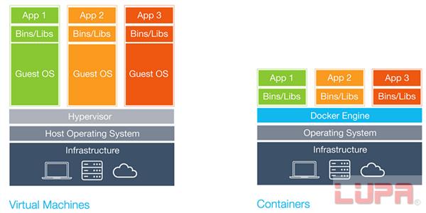 如何将nodeclub构建成Docker镜像