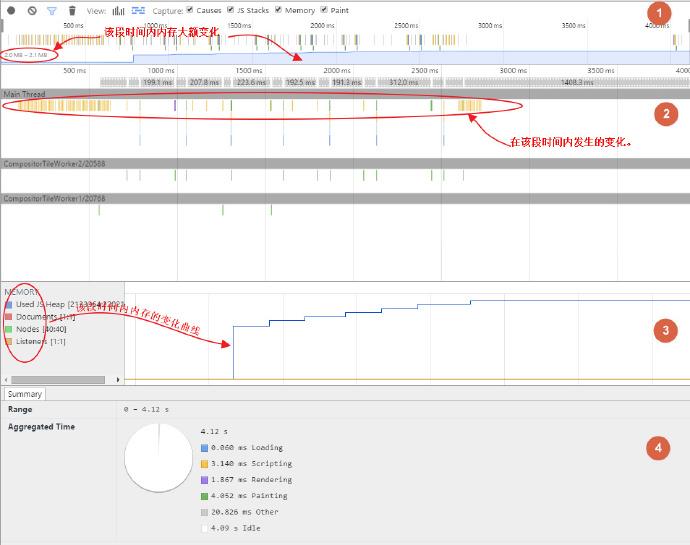 Chrome开发者工具不完全指南:(三、性能篇)