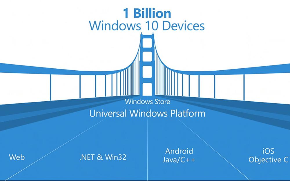 "Build 2015开发者大会:褪去它的""吏""气,微软正在变得越来越酷"