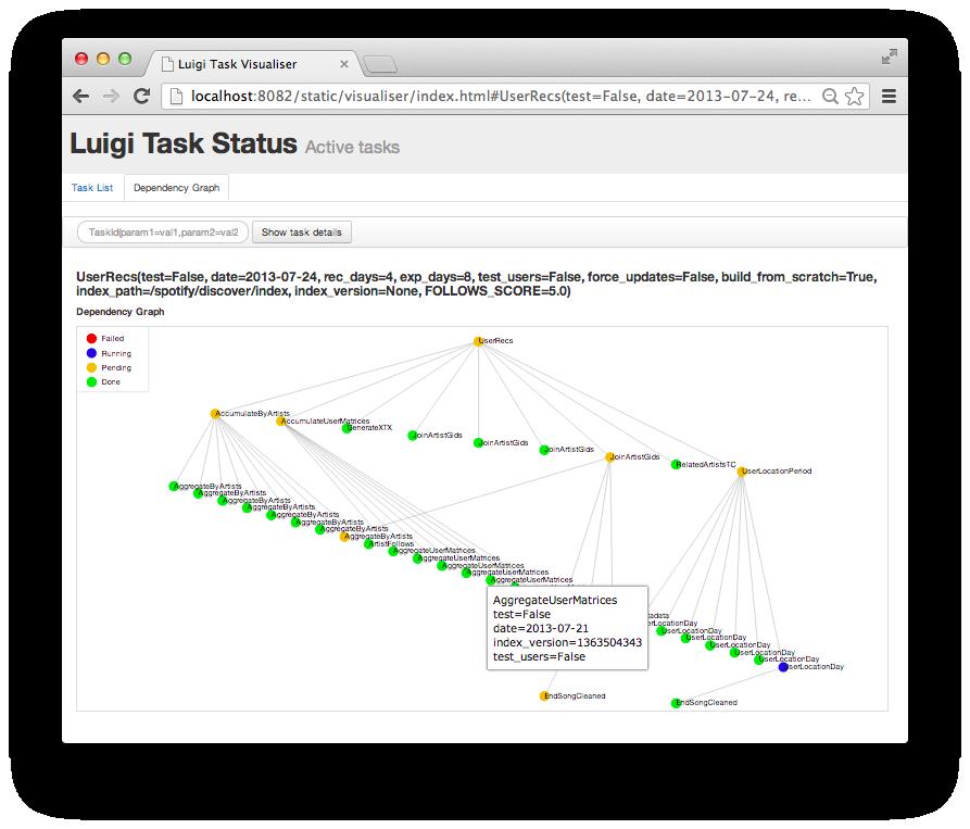 超越 Hadoop,Luigi 打通云端大数据管道