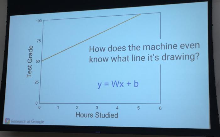 机器学习是如何运作的?谷歌来告诉你