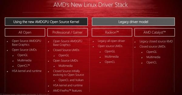AMD 宣布开源 Linux 显卡驱动与 GPUOpen 工具