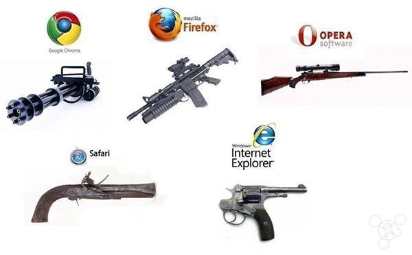 微软放弃搞烂的IE浏览器了 你高兴了吗?